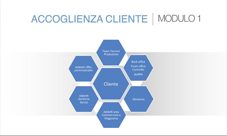 26---Accoglienza-cliente-modulo-1