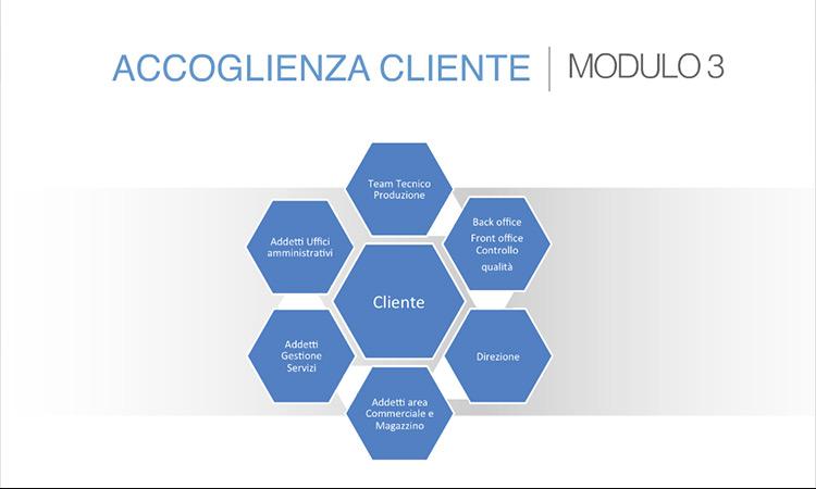 28---Accoglienza-cliente-modulo-3