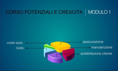 29---Potenziali-e-Crescita-modulo-1