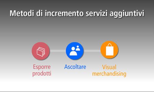 33---Metodi-di-incremento-servizi-aggiuntivi