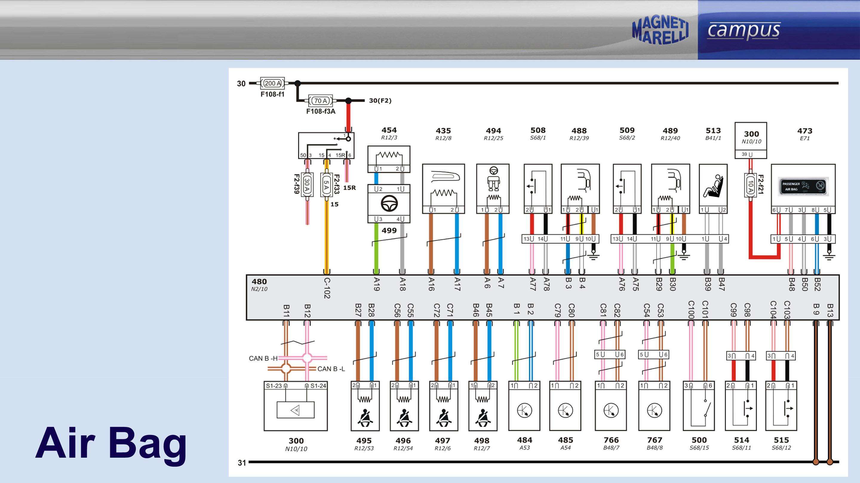 Schema Elettrico Ecu : Schema funzionamento sistema di ritenuta airbag magneti
