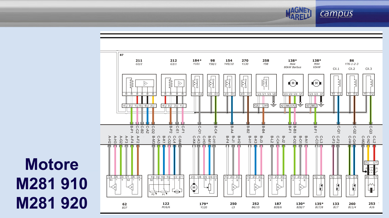 Schema Elettrico Golf Tdi : Smart schema elettrico motore m magneti