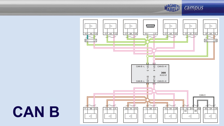 Schema Elettrico Ecu : Schema elettrico rete can b magneti marelli campus