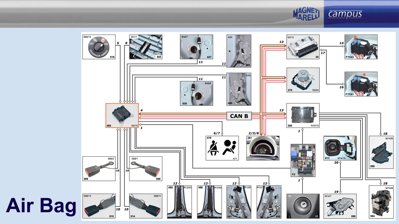 Schema Elettrico Ecu : Schema elettrico centralina sistema di ritenuta airbag