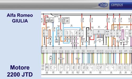 1_AR GIULIA_COVER Schema Motore 2200 JTD