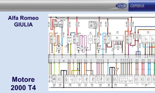 2_AR GIULIA_COVER Schema Motore 2000 T4
