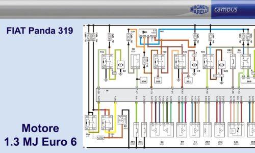 2_Coperina_PANDA 1.3 MJ_Schema Motore Euro 6