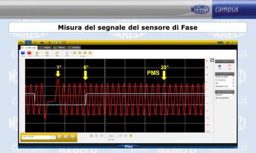 3_Copertina_Controllo_Sensore di Fase