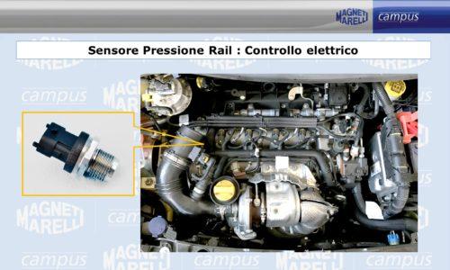 5_Copertina_Controllo_Sensore Pressione RAIL