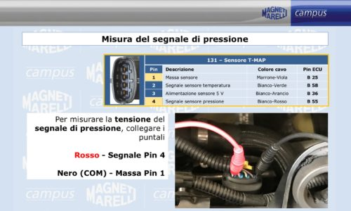 6_Copertina_Controllo_Sensore T-MAP