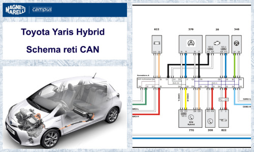 1_Toyota-YARIS_COVER_SCHEMA-CAN-1