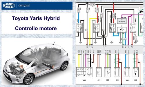 3_Toyota-YARIS_COVER_SCHEMA-Motore