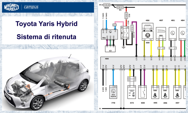 Schema Elettrico Yaris 2003 : Toyota yaris cover schema airbag magneti marelli campus