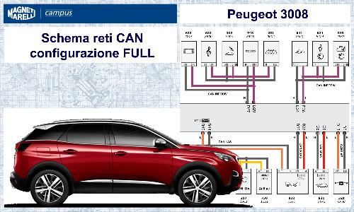 1_Peugeot-3008_Copertina-Schema-CAN-FULL