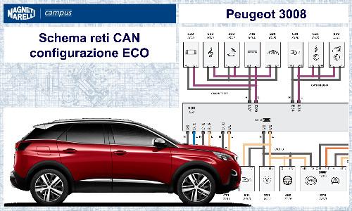 2_Peugeot-3008_Copertina-Schema-CAN-ECO