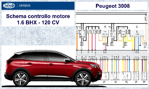 3_Peugeot-3008_Copertina-Schema-MOTORE-BHX