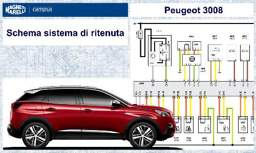 4_Peugeot-3008_Copertina-Schema-AIRBAG