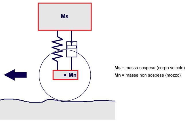 Shock_Absorber_simplified_scheme